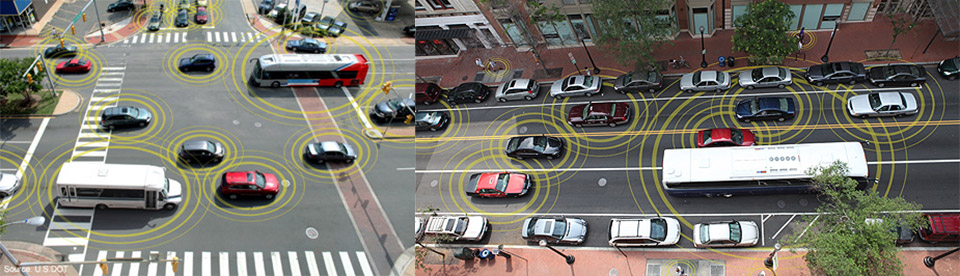 Car-to-Car Communication Moving Forward