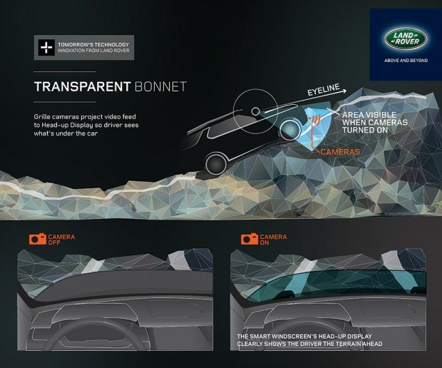 land_rover_transparent_bonnet_1