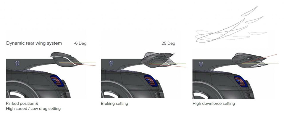 A Look At The Koenigsegg One 1 S Active Rear Wing