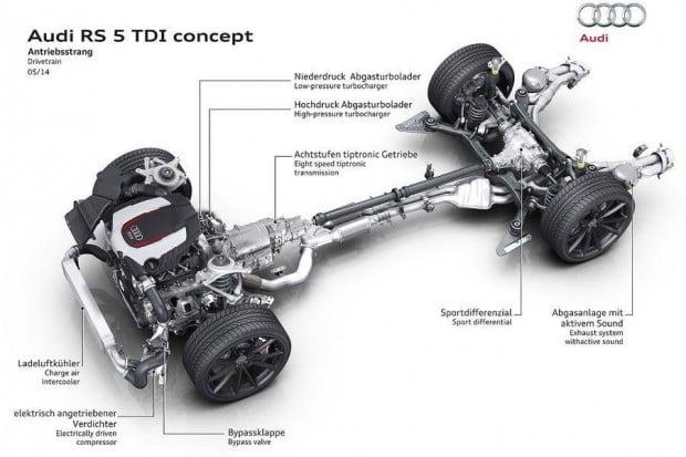 audi_rs5_tdi_concept_4