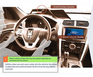 Ford and Intel Mobii: the Cockpit of the Future