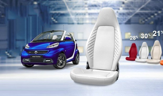 smart_brabus_fortwo_design_winner_1