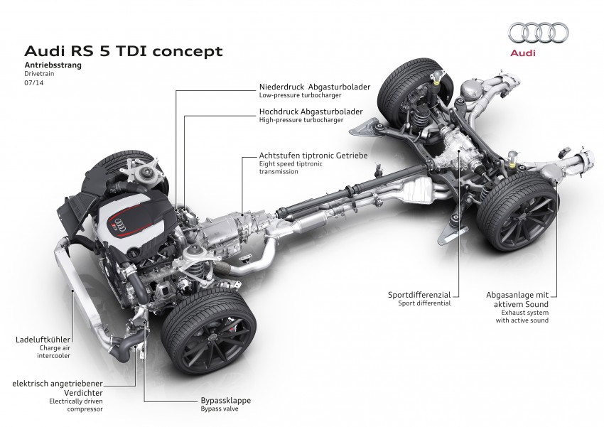 Audi 48 Volt System >> Audi Will Fit Cars With 48 Volt Electrical Systems