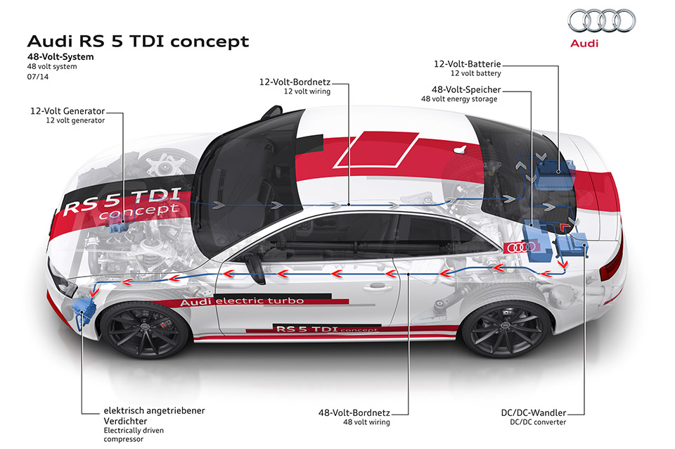Audi Will Fit Cars with 48-Volt Electrical Systems