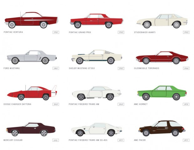 classic_american_cars_pop_chart_labs_2