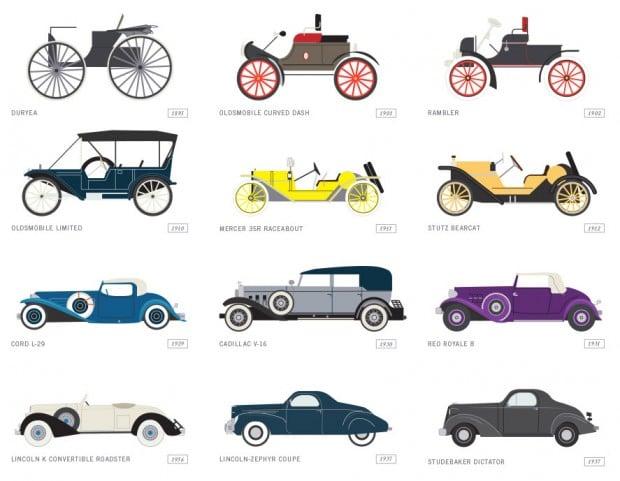 classic_american_cars_pop_chart_labs_3