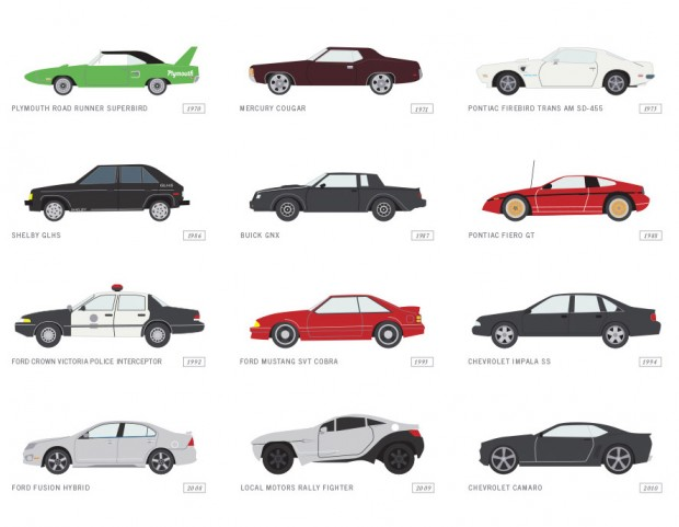 classic_american_cars_pop_chart_labs_4