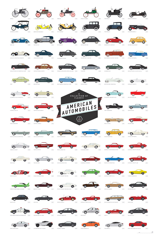 A Collection of Classic American Automobiles