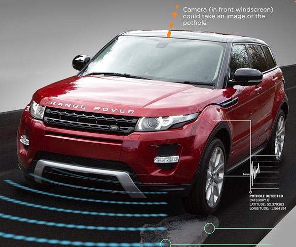 Jaguar Land Rover Tech Researching Potholes