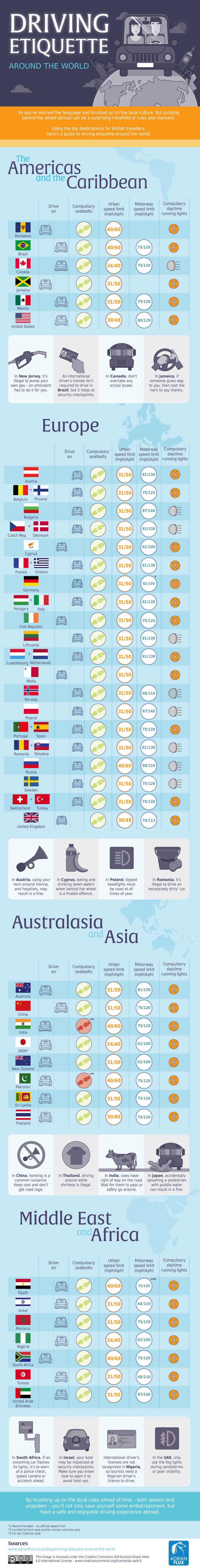 networking etiquette around the world