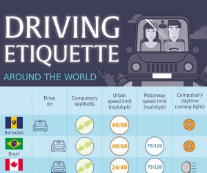 Driving Etiquette Around the World (Infographic)