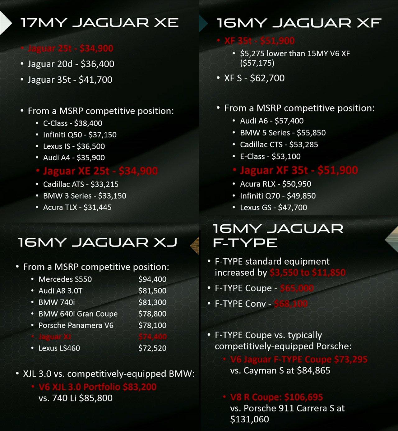 2016_jaguar_strategy_3