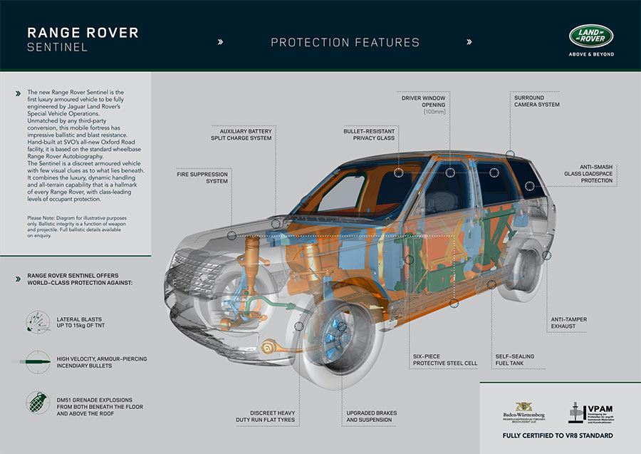 range-rover-sentinel_9