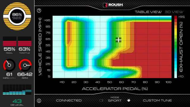 Roush Active Exhaust Uses an iOS app to Customize Sound