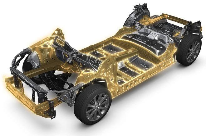 Subaru Global Platform Will Underpin All Things Subie