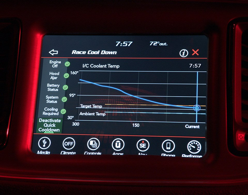 Dodge Demon to Get Advanced Performance Data Display