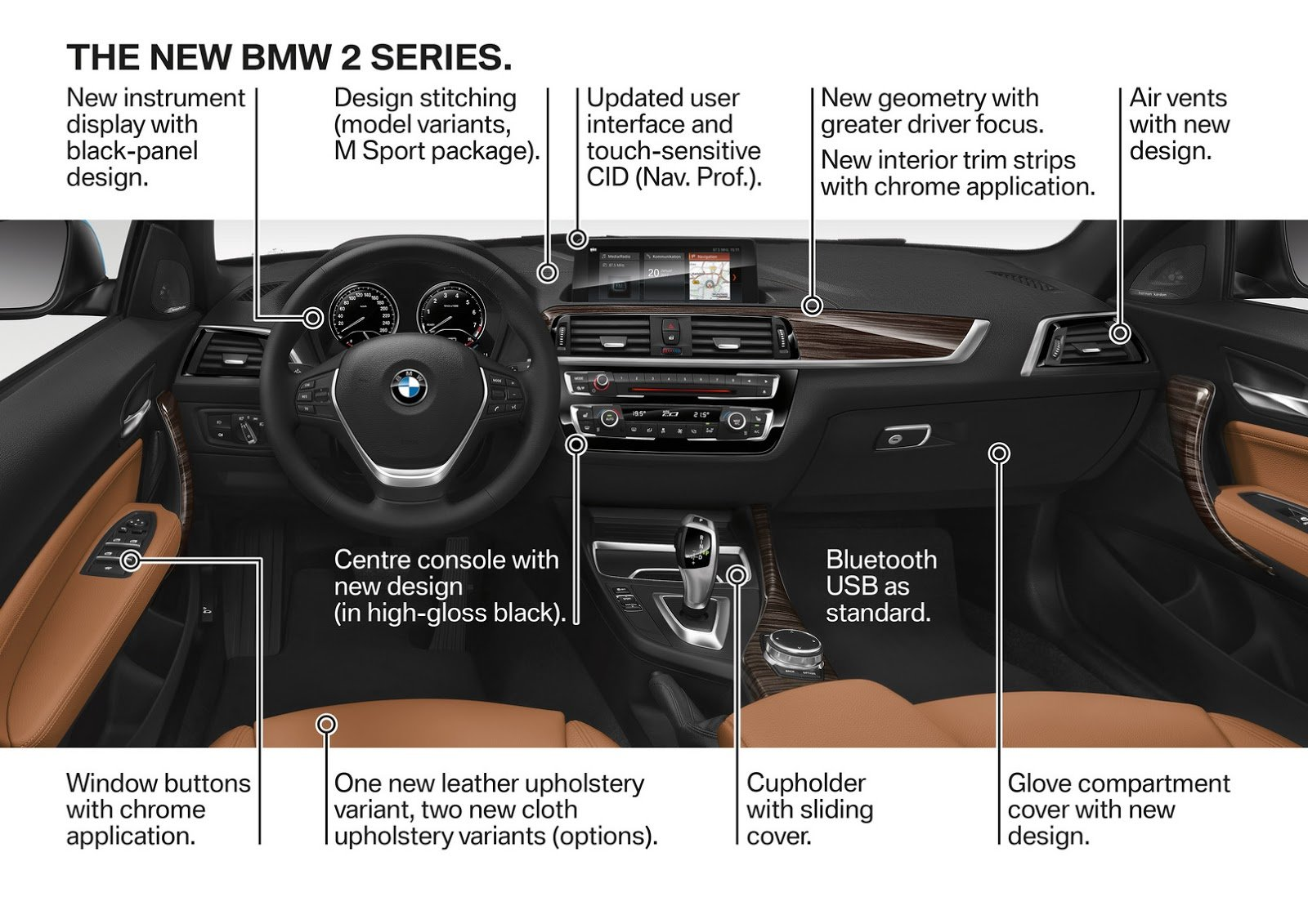 BMW Has Also Added A New Upholstery Options With One Leather Variant And Two Cloth Ones