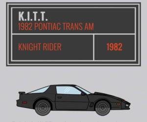 25 Sentient Vehicles (Infographic)