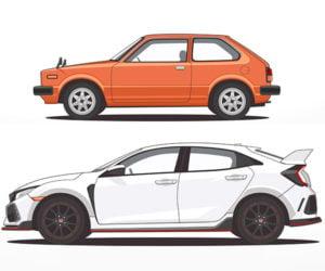 The Evolution of the Honda Civic Hatchback