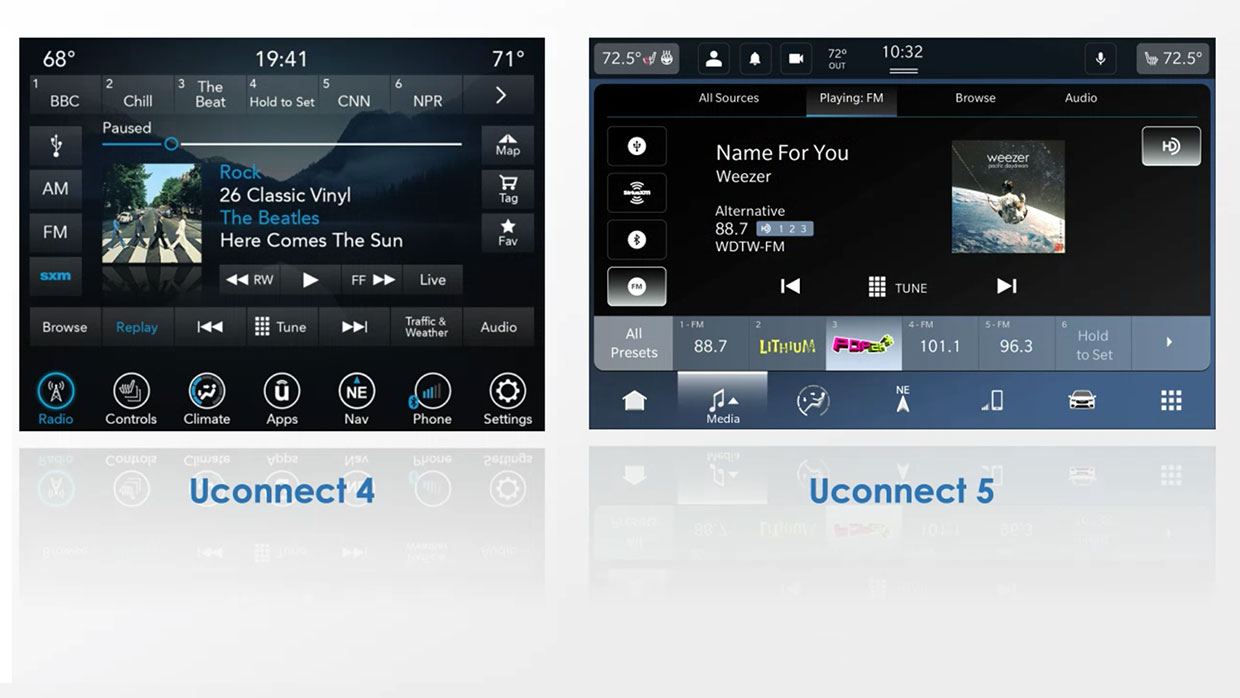What's New in FCA's UConnect 5?