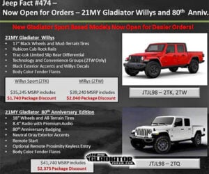 2021 Jeep Gladiator Willys and 80th Anniversary Models Coming