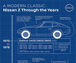 Nissan Z Infographic Shows Its Evolution Over 7 Generations